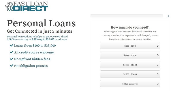 Fast Loan Direct
